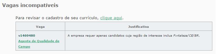 empresa requer apenas candidatos cuja região de interesse inclua