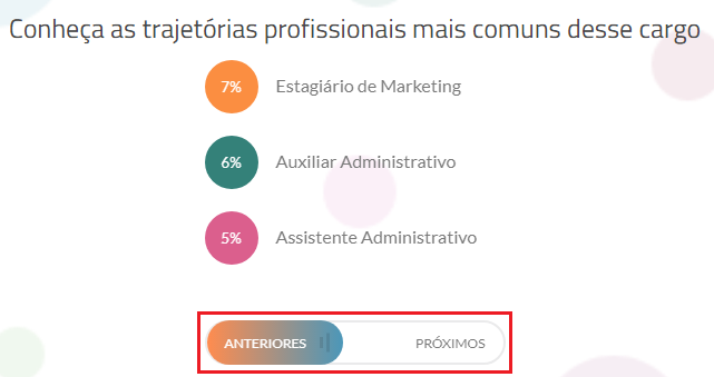 Trajetória profissional - VAGAS.com.br